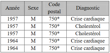 table2_article2